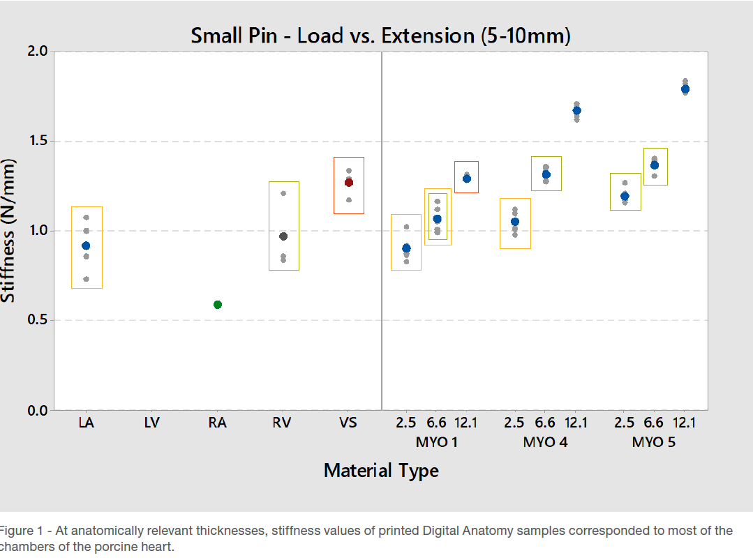 Small Pin - Load vs. Extension